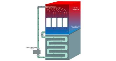 Auf dem Wasser: wie Hydro funktioniert