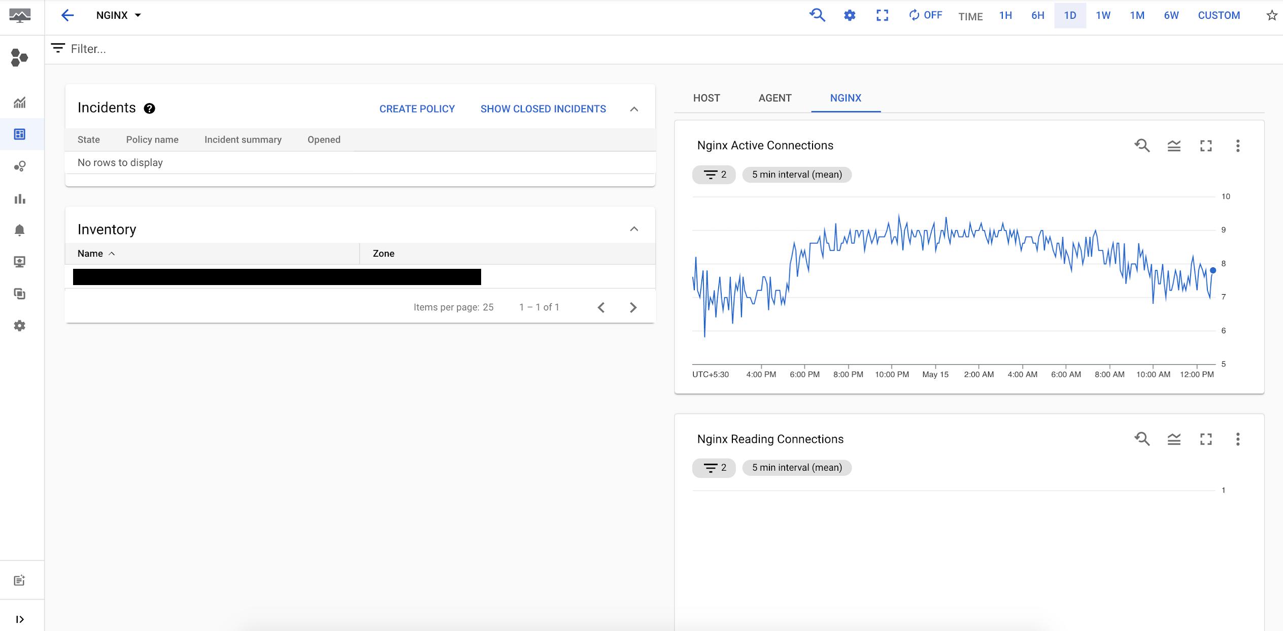 Cloud Monitoring Dashboard - Nginx Metrics Dashboard