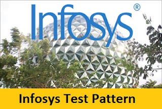 Infosys Test Pattern