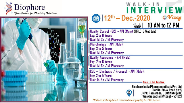 Biophore India WalkIn Interviews for Quality Control Quality Assurance Departments on 12th Dec 2020