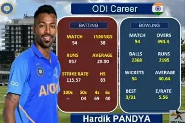 hardik-pandya-54 odi record