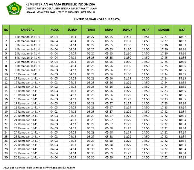 jadwal imsak waktu buka puasa Kota Surabaya 2020 m ramadhan 1441 h tomatalikuang.com
