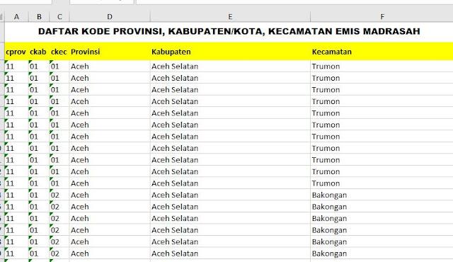 Petunjuk Pengisian Kode Provinsi, Kabupaten/Kota, Kecamatan di EMIS
