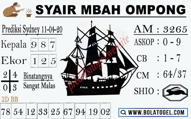 Kode Syair Hk Sabtu 11 April 2020