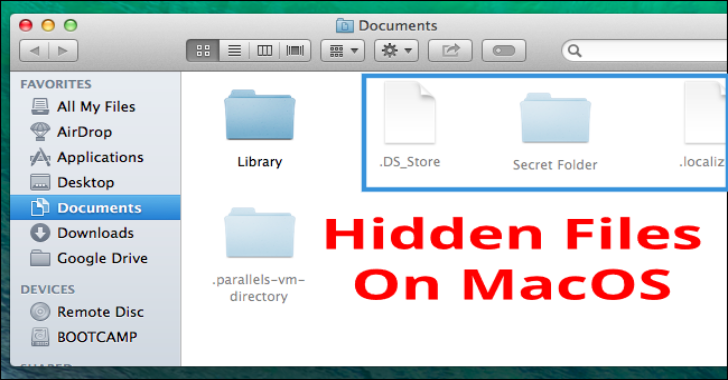 How To View Hidden Files On MacOS?