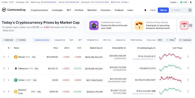 Screenshot Halaman Website CoinMarketCap