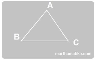 gambar proyeksi vektor
