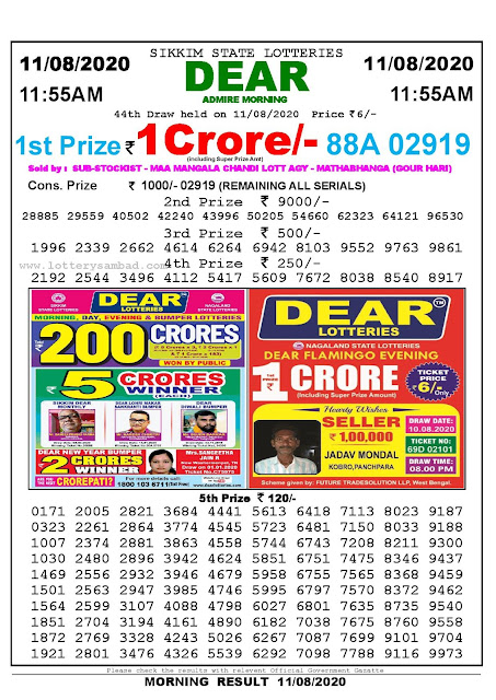 Sikkim State Lotteries 11-08-2020 Lottery Sambad Result 11:55 AM