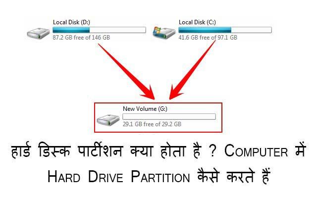 What is a hard disk partition in a computer and how do