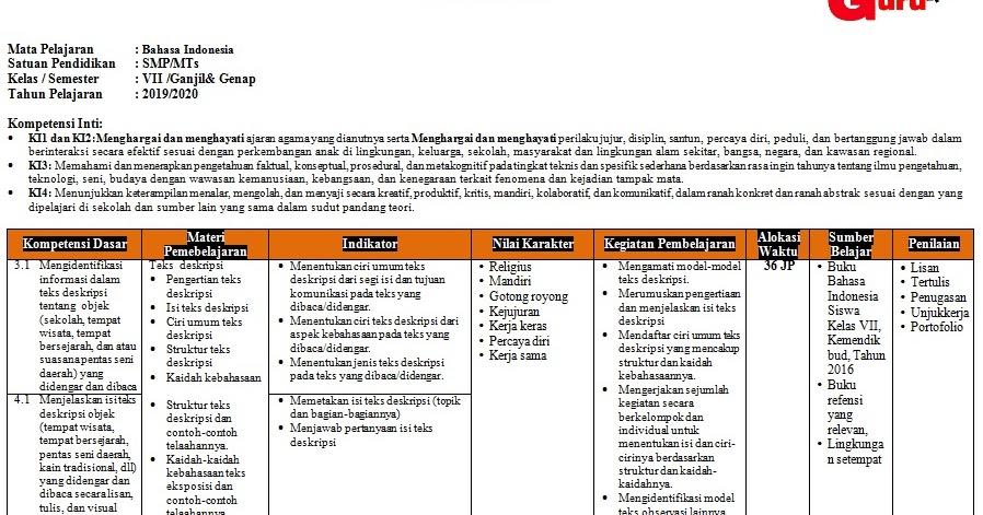 Silabus Smp K13 Format 9 Komponen Tahun 2020 Info Pendidikan Terbaru