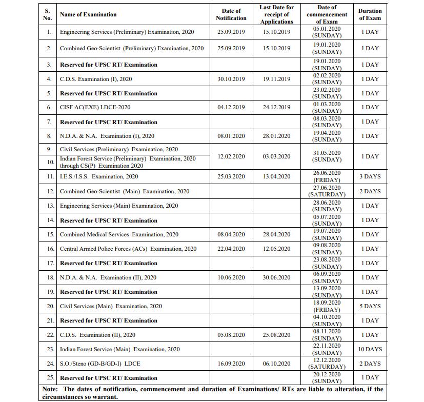 2020 Annual Calendar.Upsc Exams Annual Calendar 2020 Pdf Qmaths Ssc Cgl 2018 Rrb