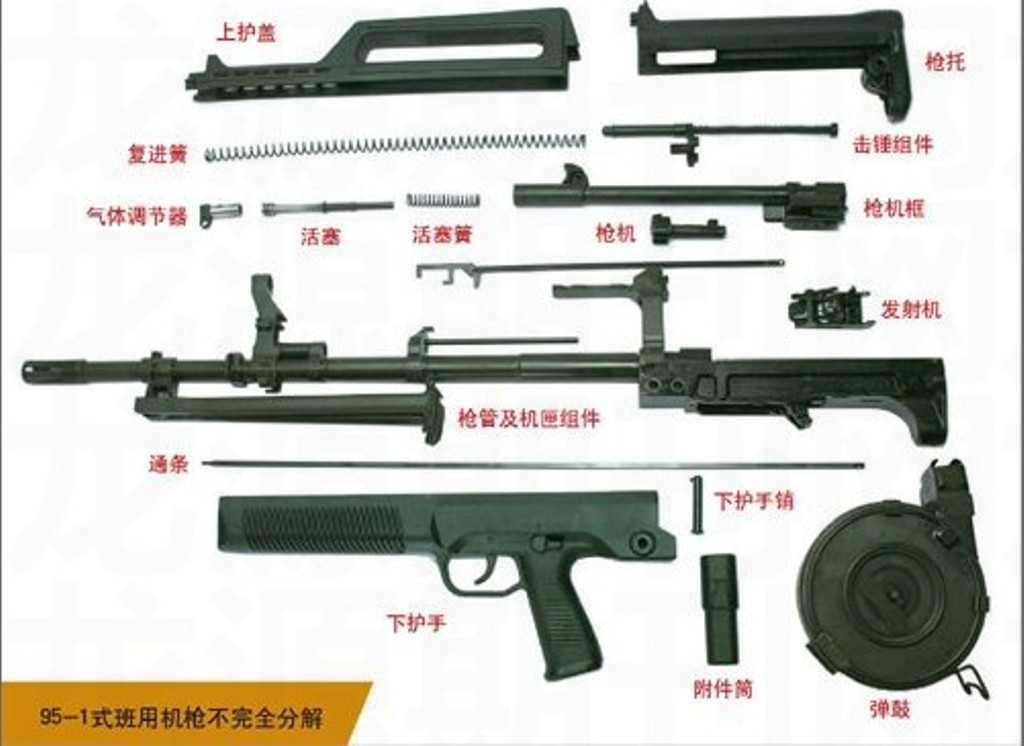 chinese type 95 qbz95 5 8x42mm assault rifle chinese military review