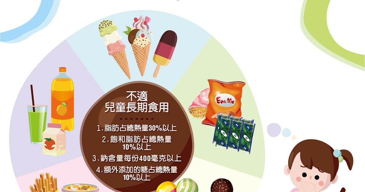 僑榮國小營養午餐教育網: 新規定:禁止兒童長期食用之食品廣告及促銷行為