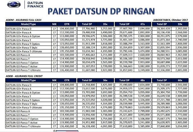 Kredit Datsun Go Hatchback Terbaru Dp Murah