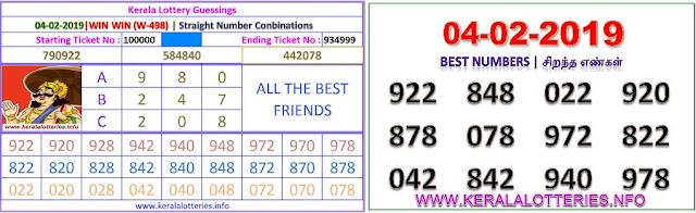 Win Win W-498 Kerala lottery abc guessing by keralalotteries.info