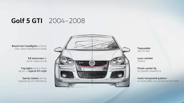 2004 - Golf GTI Mk5