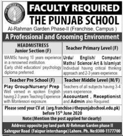 The Punjab School Lahore Jobs