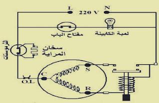 التوصيل الكهربي لسخان المرايا