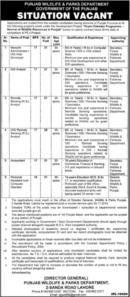 Punjab Wildlife & Parks Department Jobs 2019 For Punjab Domicile