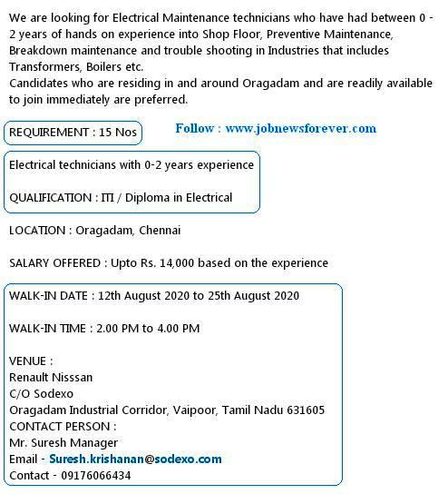Walkin / job opening for ITI / Diploma Electrical Engineer (Fresher / Experienced) Apply here.