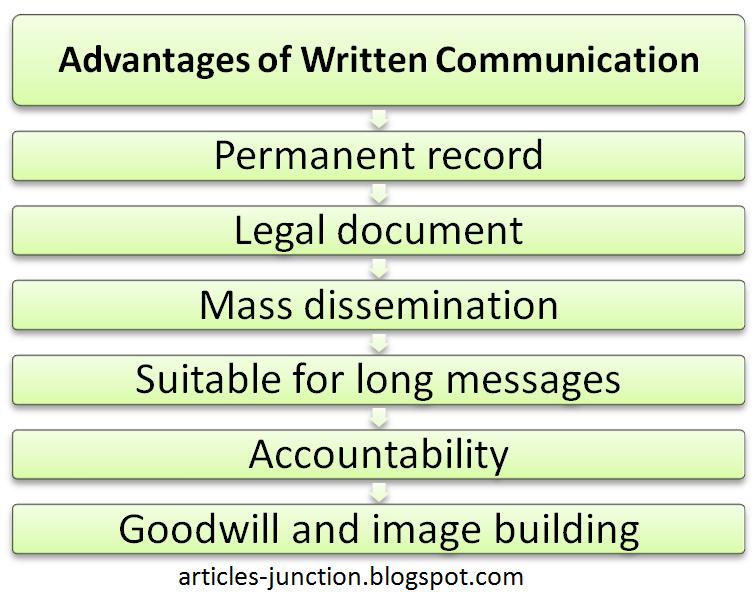 Nerdtastic Advantages and Disadvantages of Electronic Communication