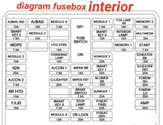 diagram fusebox HYUNDAI SANTA FE 2013-2014