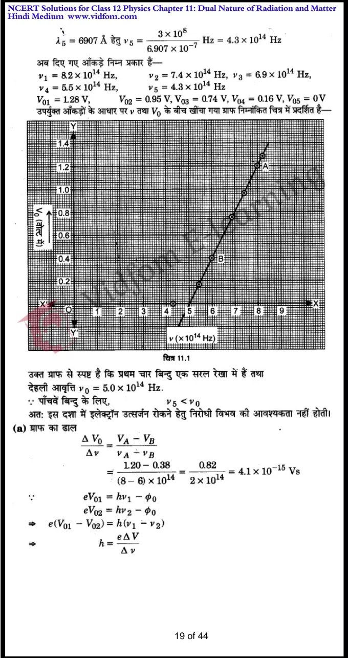 class 12 physics chapter 11 light hindi medium 19