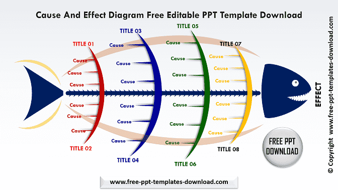 Cause And Effect Diagram Free Editable PPT Template Download Light