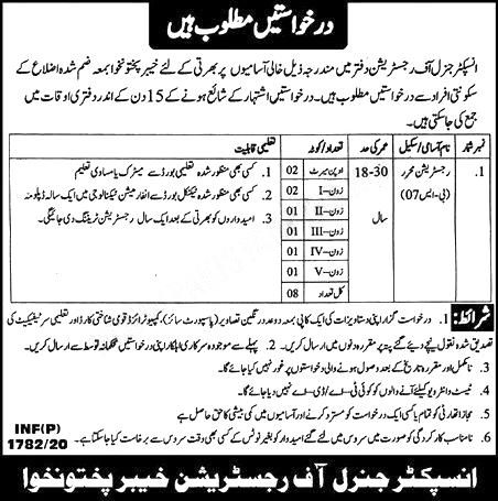 Jobs Available - Inspector General Of Registration Office Jobs 2020 - Latest Jobs