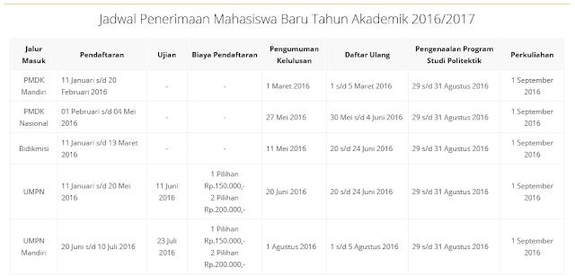 Jadwal Pendaftaran POLIMEDIA 2016