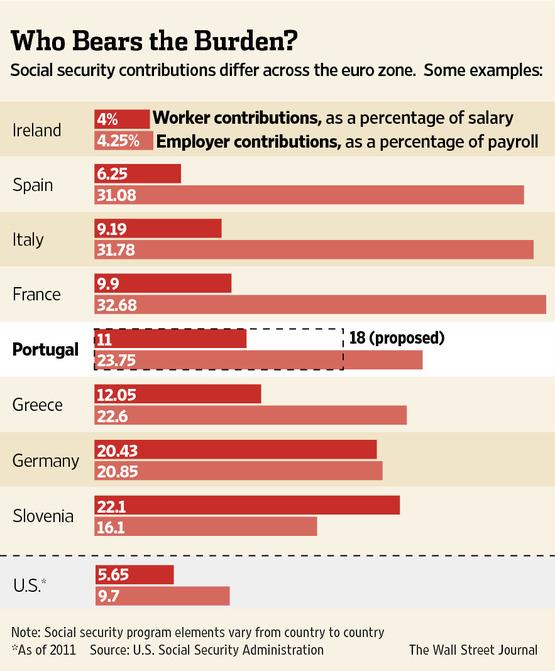 The Grumpy Economist: September 2012