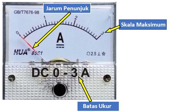 Cara Menggunakan dan Membaca Amperemeter Cara Membaca Amperemeter, Voltmeter dan Multimeter Analog serta Menggunakannya