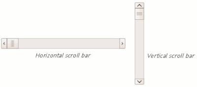 دورة احتراف | الدرس 9: طريقة حدف السكرول بار(Scroll Bar) السفلي الدي ازعج الكثيرمن المدونين
