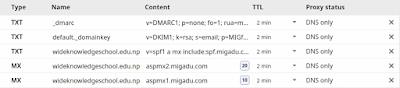configure migadu free email hosting