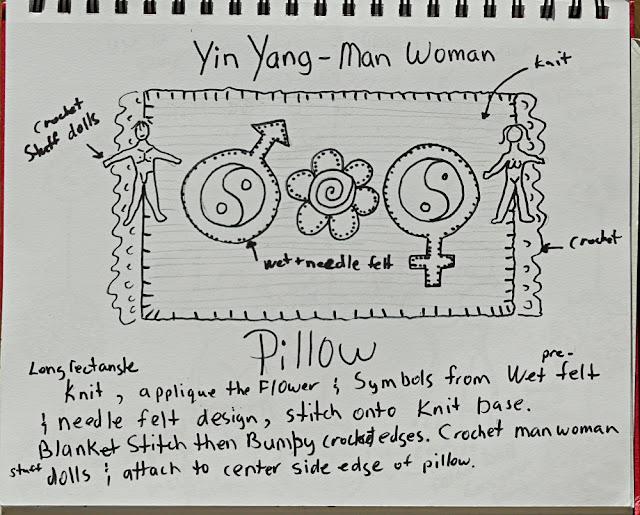 Sketch of pillow idea by Minaz Jantz