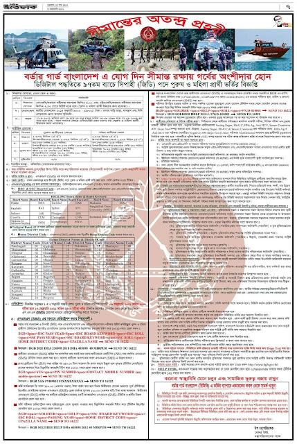 Border Guard Bangladesh Job Circular 2021