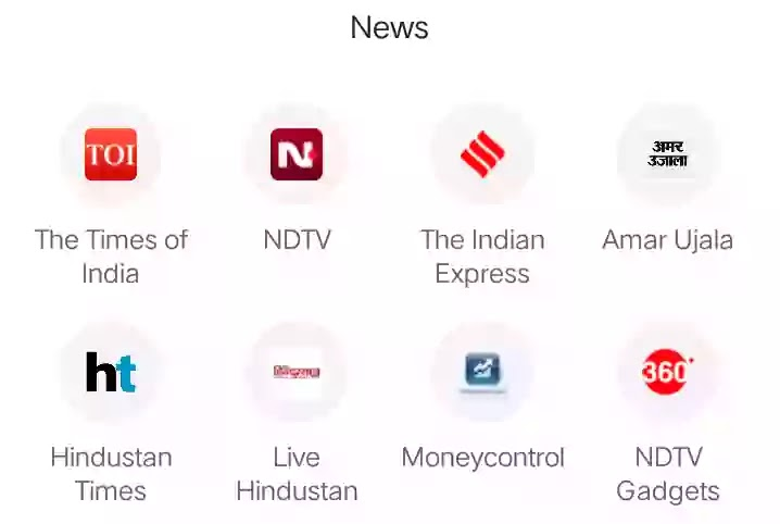 Most visited news websites in India