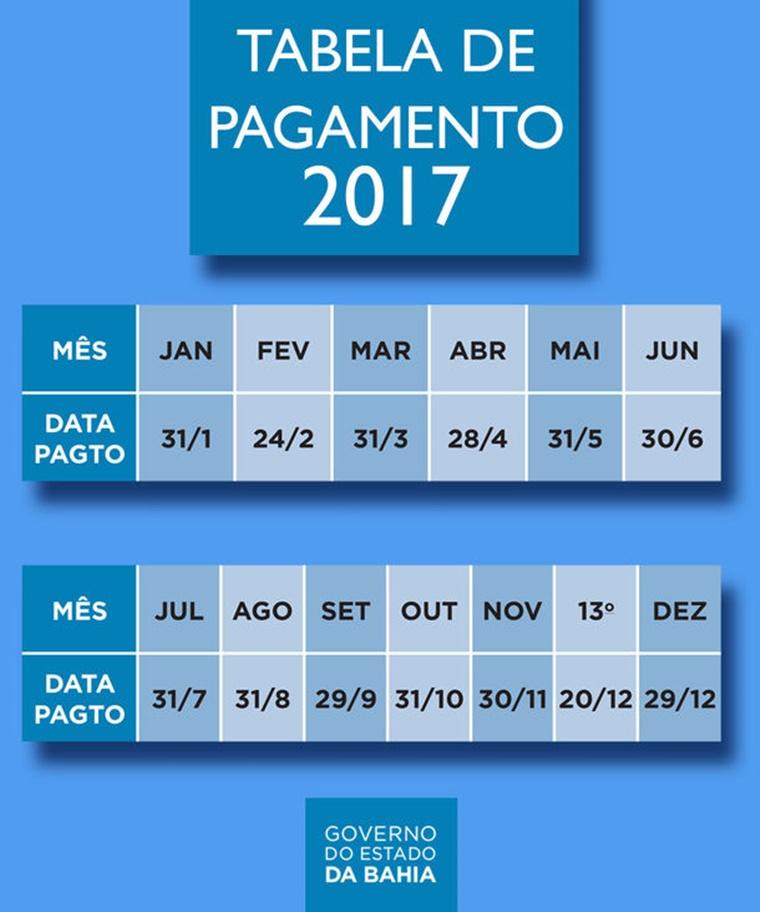 Governo da Bahia Divulgada tabela de pagamento do funcionalismo público estadual para 2017