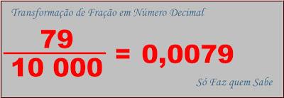 Quadro ilustrativo da Transformação de uma fração decimal em um numeral decimal