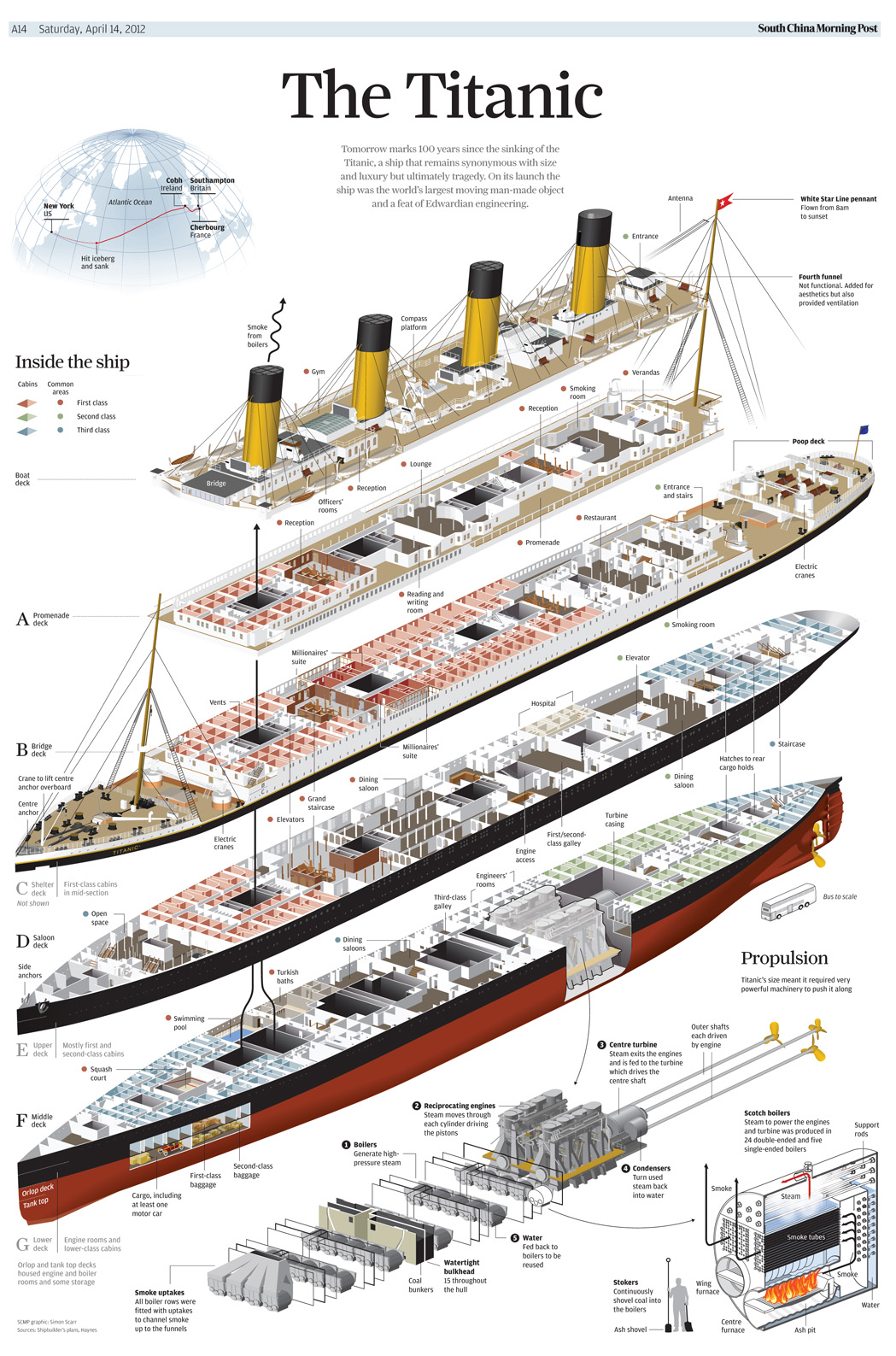 Titanic Boat Diagram 2010 Ford F 150 Fuse Box Graphics Info Our Work