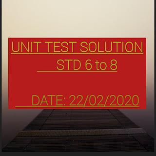 unit test 22/02/2020