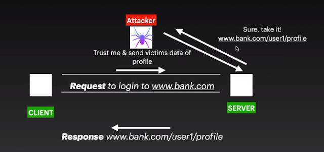 https://www.hackingtruth.in