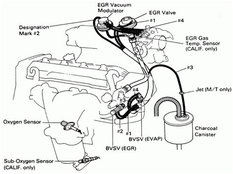 Wiring Diagram Blog: 2003 Jeep Grand Cherokee Vacuum Hose