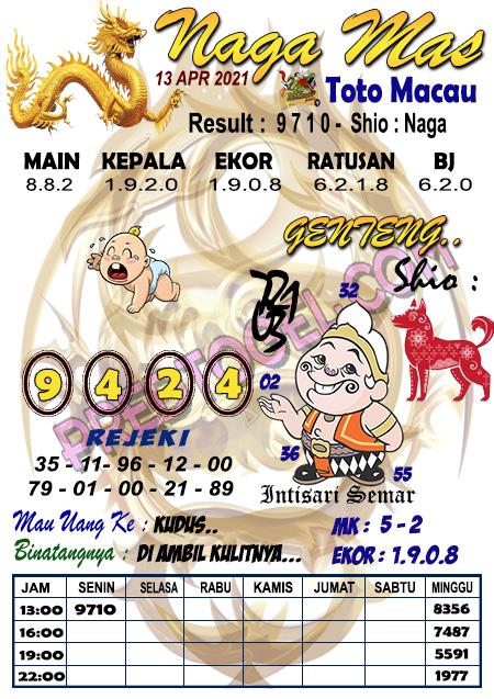 Prediksi Nagamas Toto Macau Selasa 13 April 2021