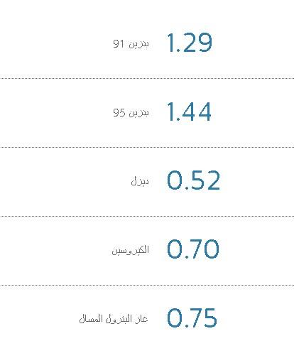 """""""أرامكو"""" اخر اخبار زيادة أسعار البنزين الجديدة في السعودية لعام 1441 بكام سعر لتر بنزين 91 و95 بالريال بعد الزيادة في محطات الوقود"""