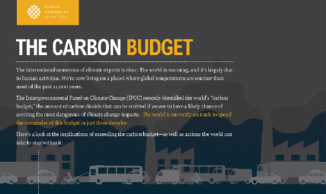 The Global Carbon Budget #infographic
