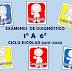 EXÁMENES DE DIAGNÓSTICO DE 1° A 6° PARA EL CICLO ESCOLAR 2019-2020.