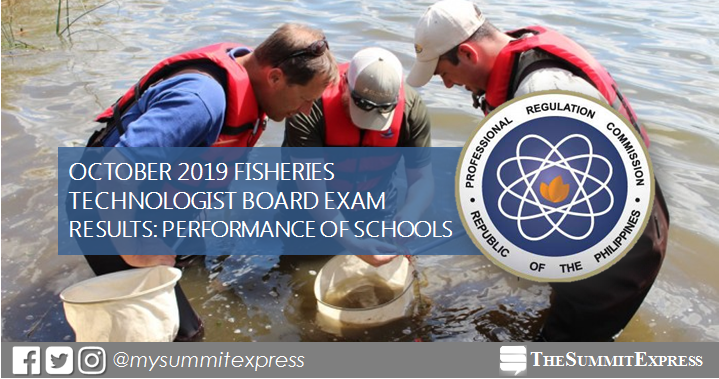 October 2019 Fisheries Technologist board exam result: performance of schools