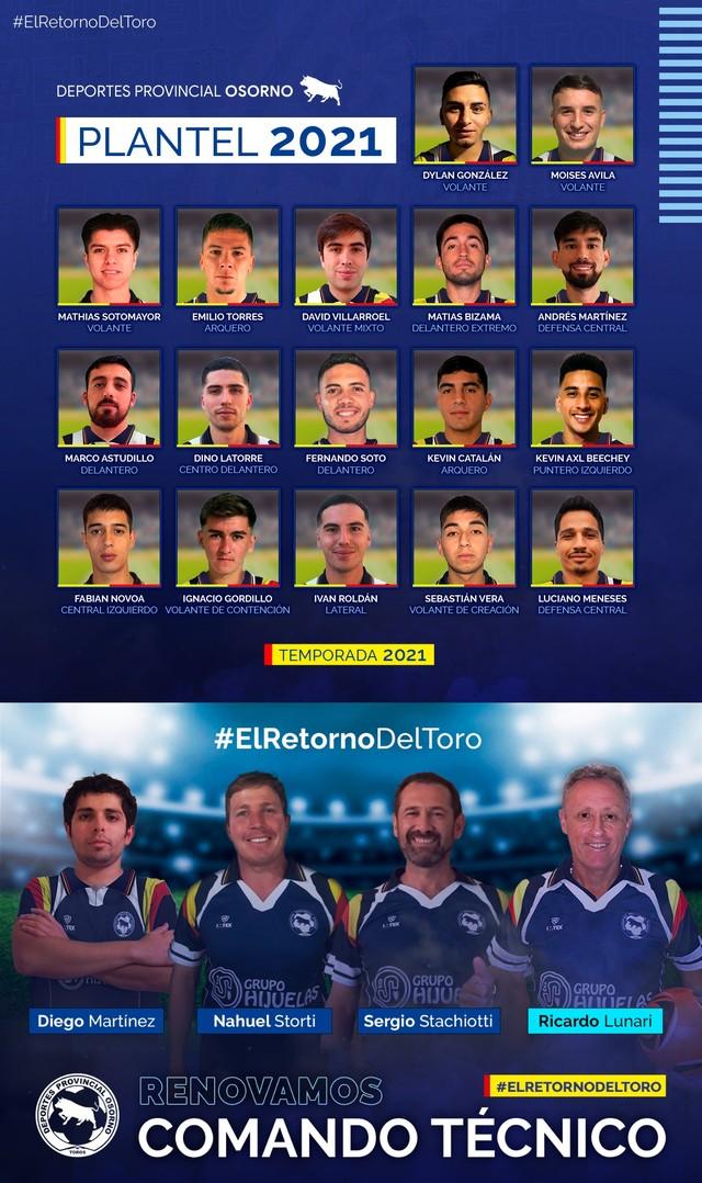 Deportes Provincial Osorno 2021 - Toros Osorno Podcast 262