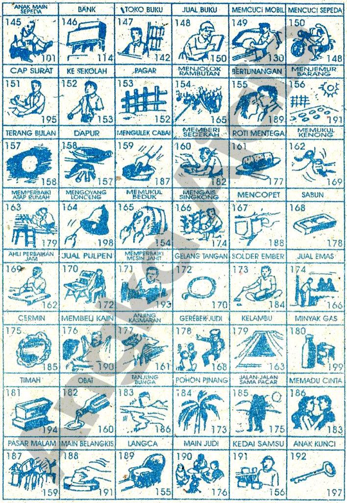 Buku Mimpi 3 Angka : mimpi, angka, Tafsir, Mimpi, Gambar, Terbaru, Lengkap, ABJAD